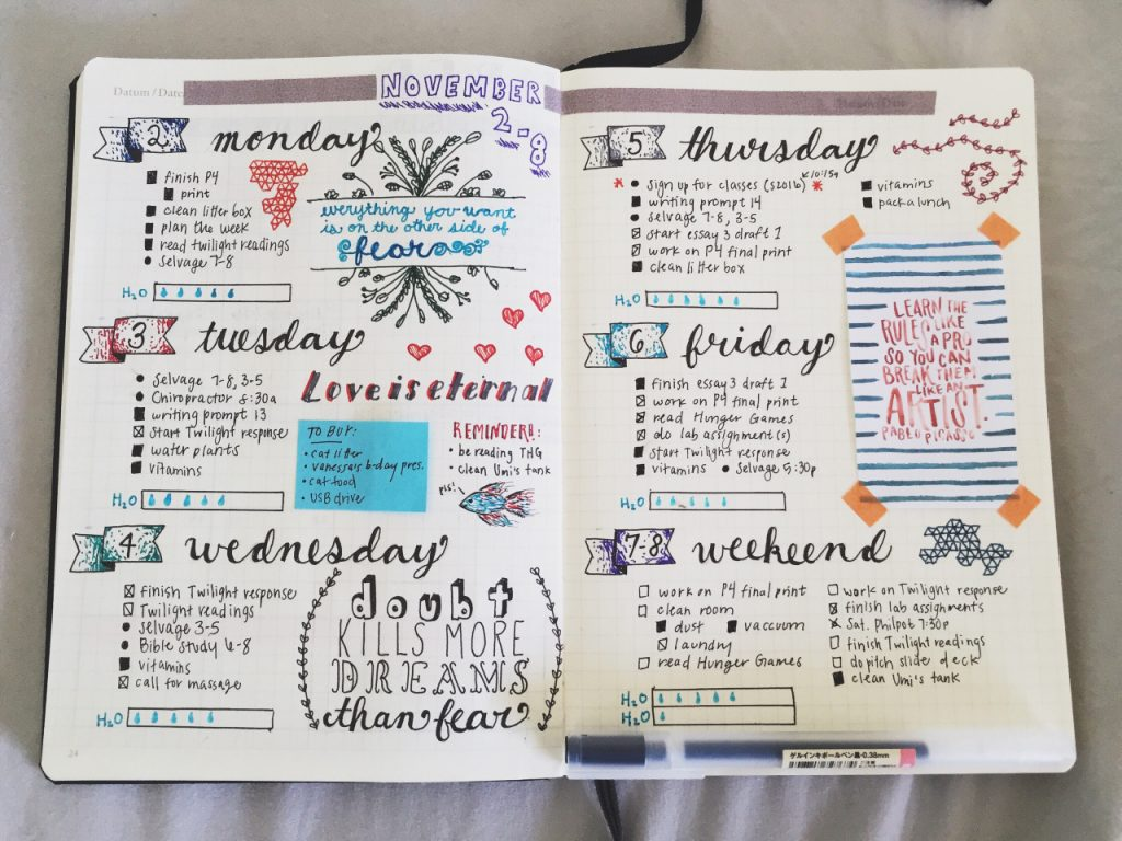 Pencilling it in: Bullet Journalling 101 — The Silhouette